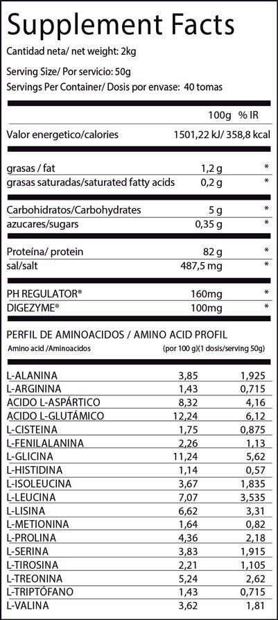big iso tiendaculturista proteína isolate aislada