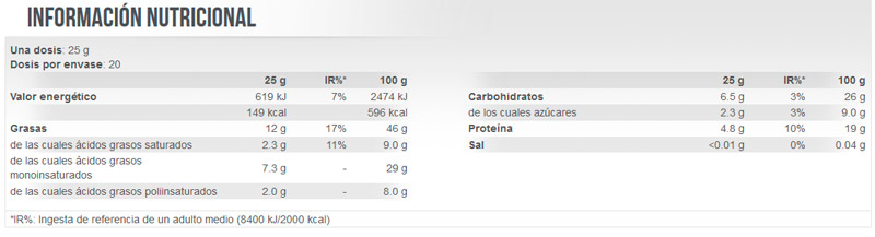scitec nutrition 100 cashew butter tiendaculturista