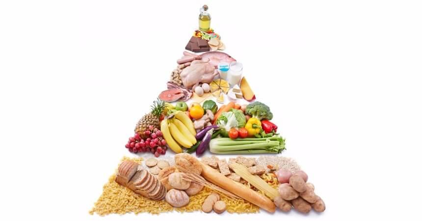 piramide-alimentacion Cereales, ¿base de nuestra alimentación?
