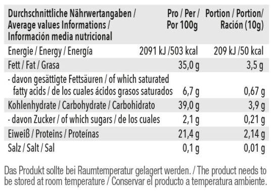 Got7 Protein Nutella