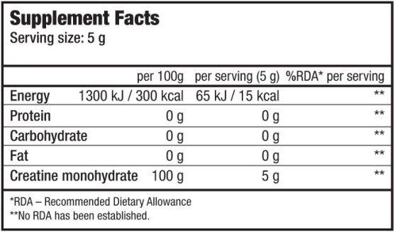 bitoech creatine monohydrate 300 gramos etiqueta