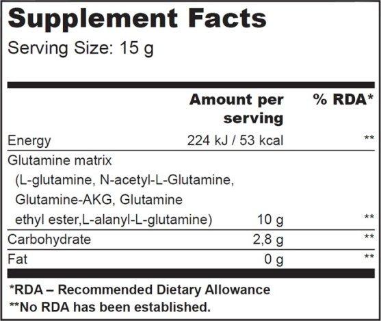 biotech glutanator 500 etiqueta