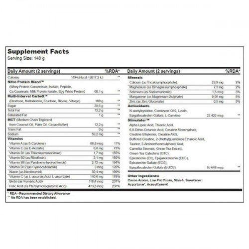 biotech usa nitro gain 2270 etiqueta