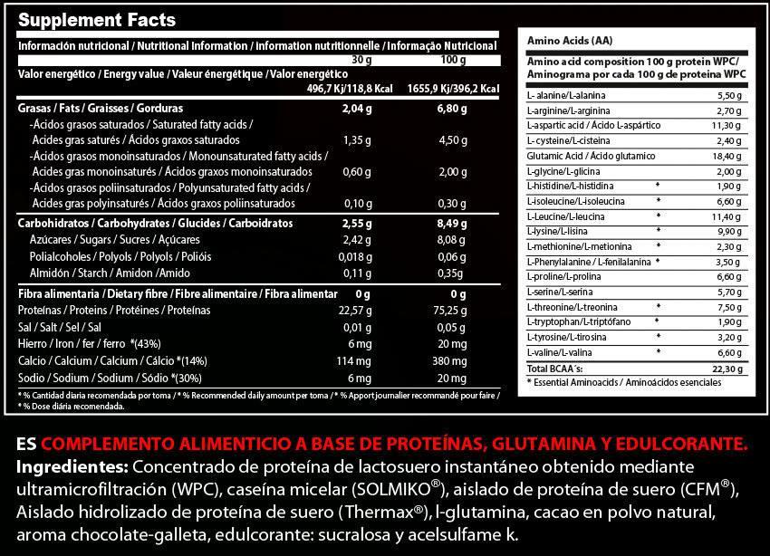 vitobest secuential whey protein