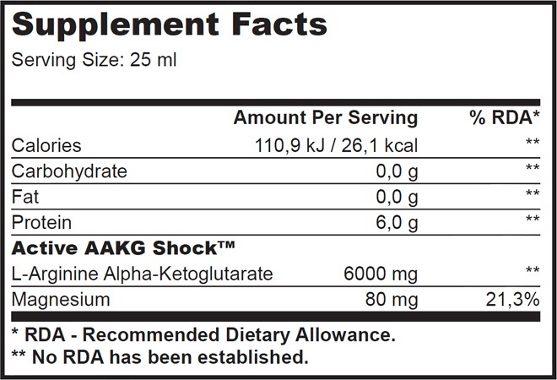 biotech aakg 500 ml