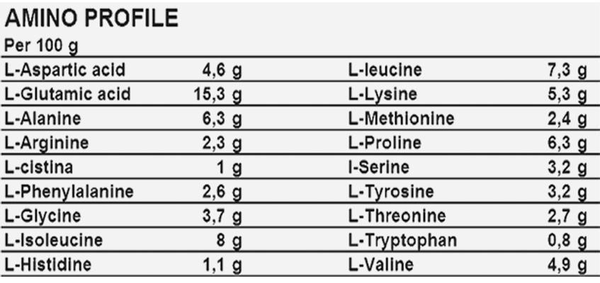 amino profile life whey