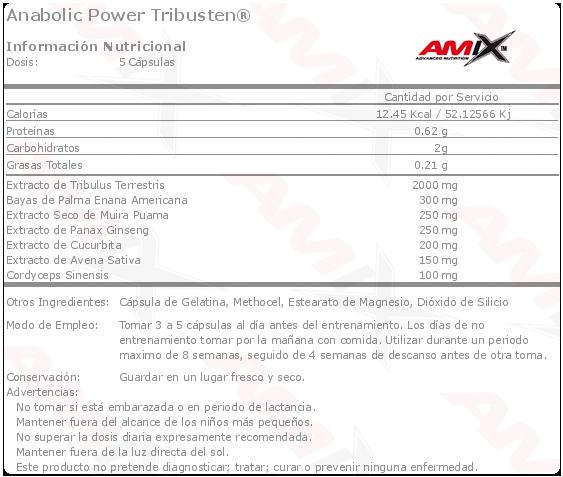 amix anabolic power tribusten etiqueta