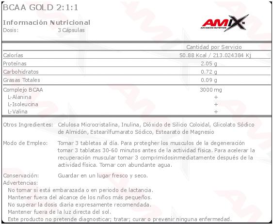 etiqueta amix bcaa gold