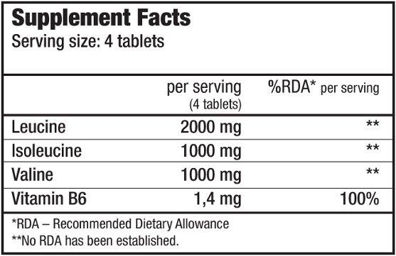 biotech bcca + b6 200 tabs
