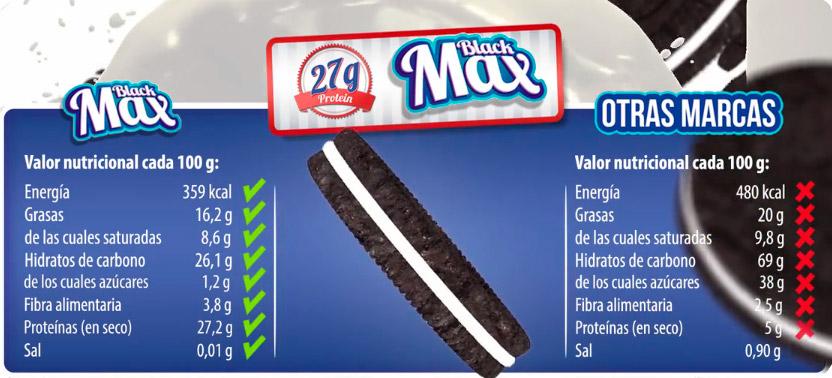 max protein black max https://www.tiendaculturista.com