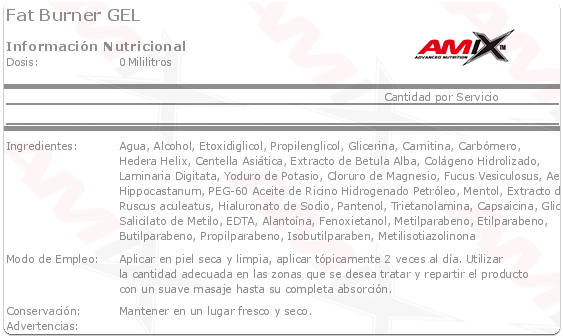 amix fat burner gel etiqueta