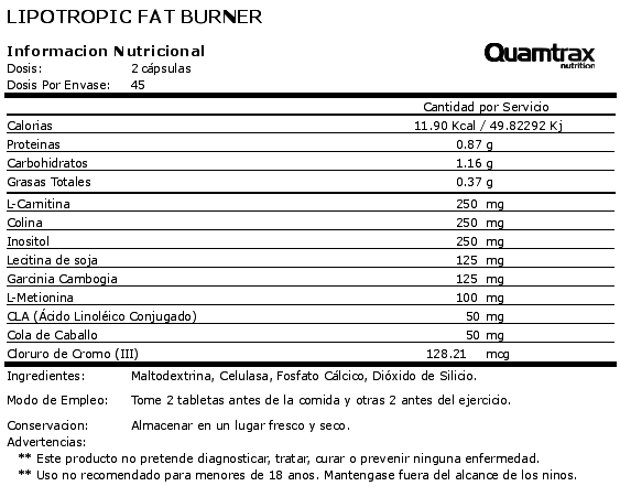 quamtrax lipotropic fat burner