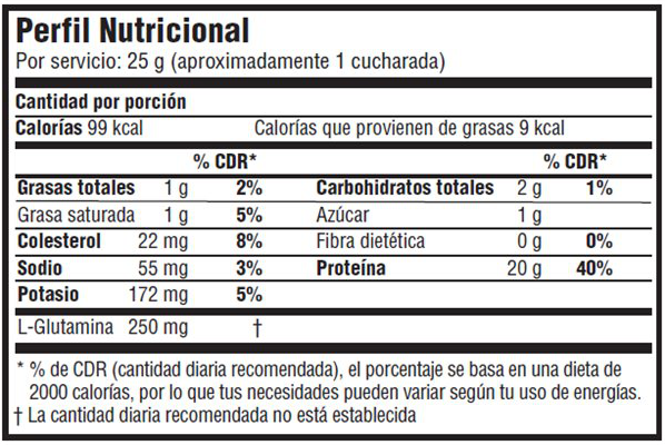 scitec whey 100% isolate etiqueta
