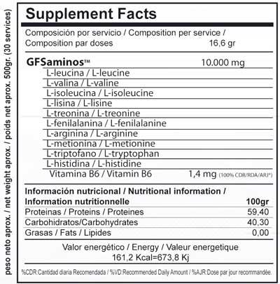 vitobest gfs aminos 200 g etiqueta