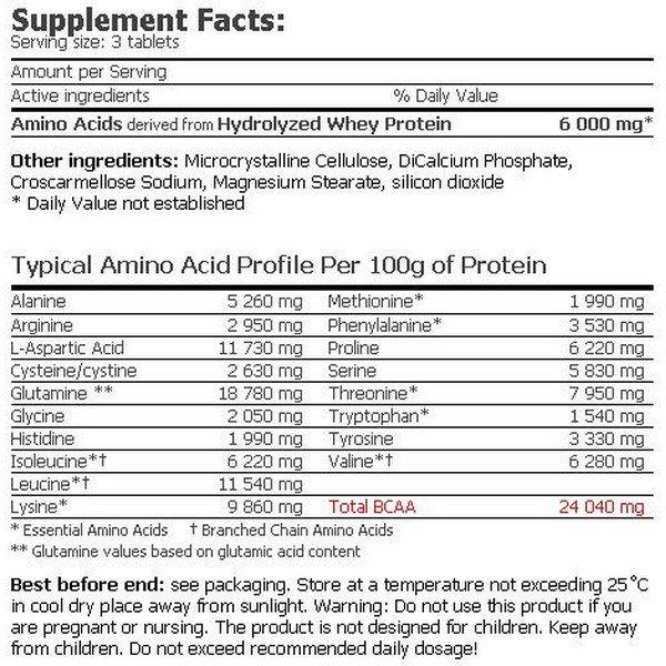 amix amino hydro-32 etiqueta