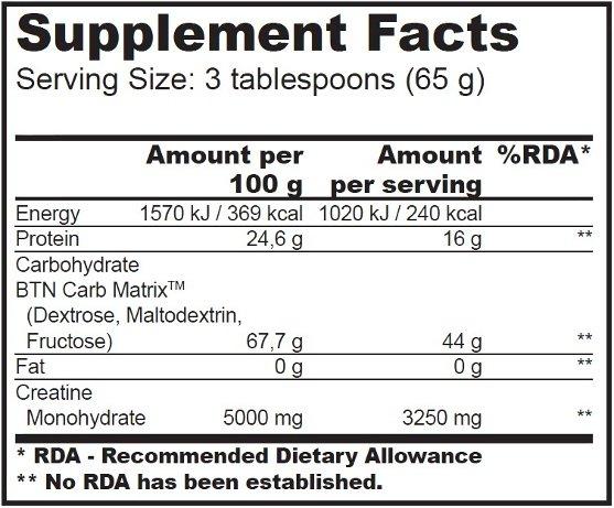 biotech hyper mass 5000 5kg etiqueta