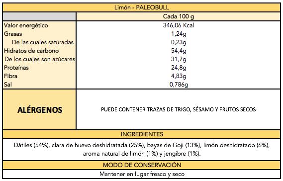 Logo Diet Premium PaleoBull