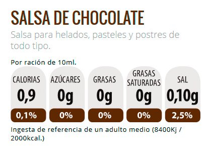 salsa servivita zero calorias chocolate tiendaculturista